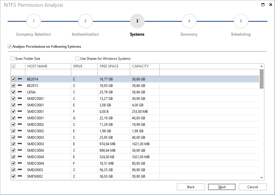 NTFS Permission Analysis