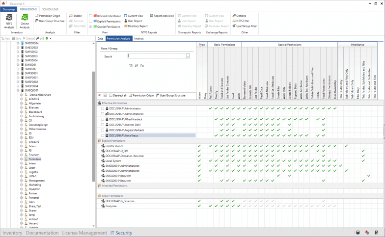 Permission Analysis Matrix