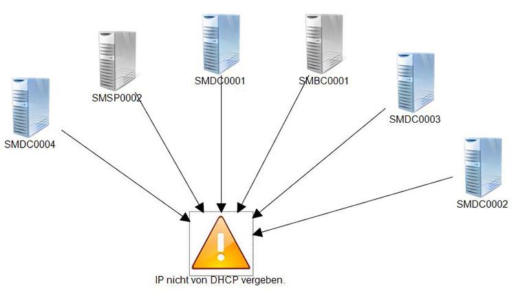Docusnap 6.2 - DHCP Dienst