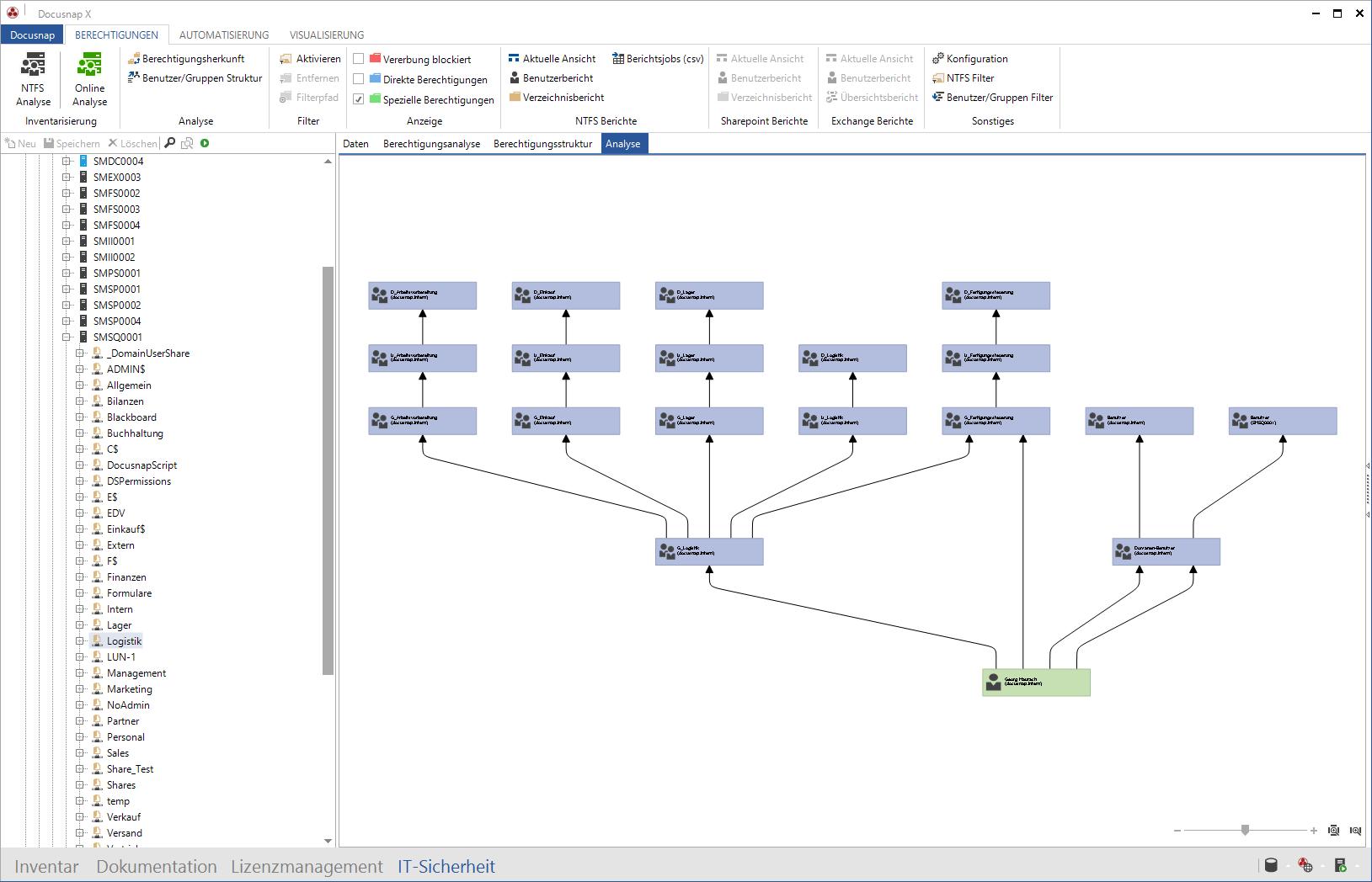 Berechtigungsanalyse und Darstellung der Gruppenzugehörigkeiten im Active Directory