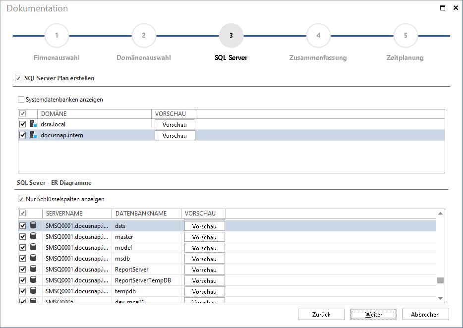 Screenshot: Grafische Darstellung der SQL Server Infrastrukturen