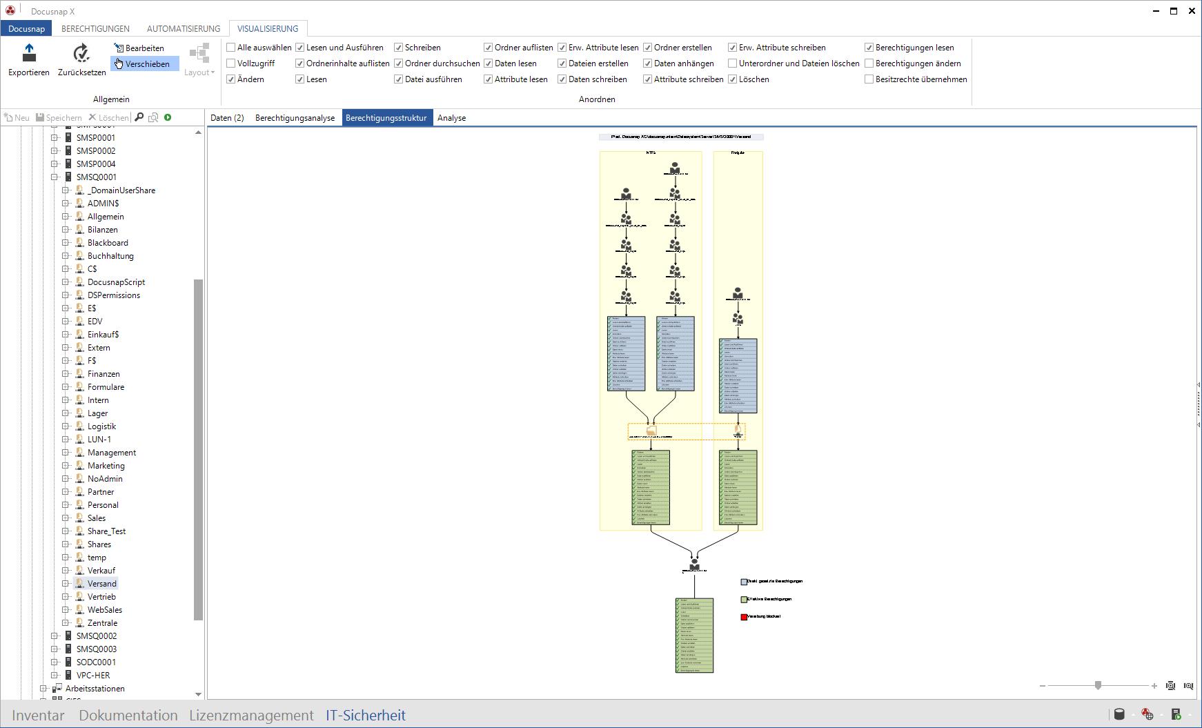 Screenshot: Visualisierung der Berechtigungsanalyse