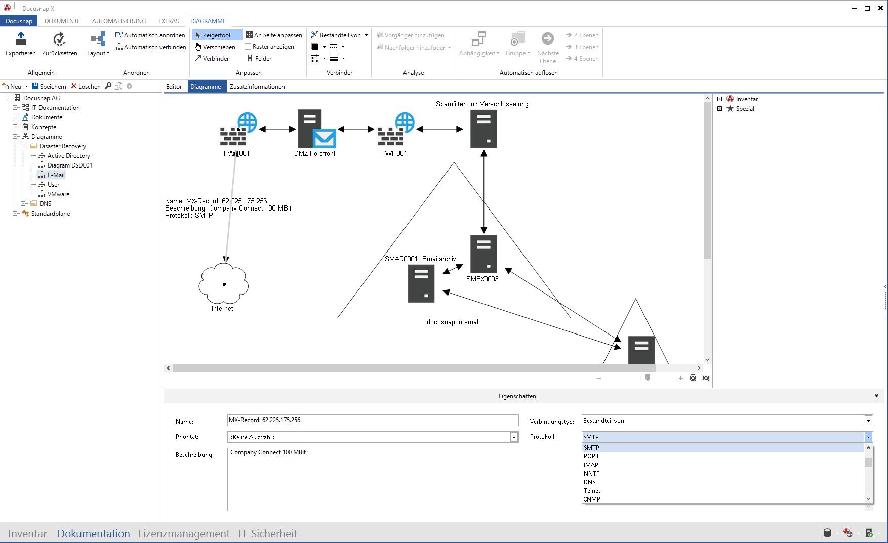 Ungewöhnlich Automatisches Diagramm Ideen - Elektrische Schaltplan ...