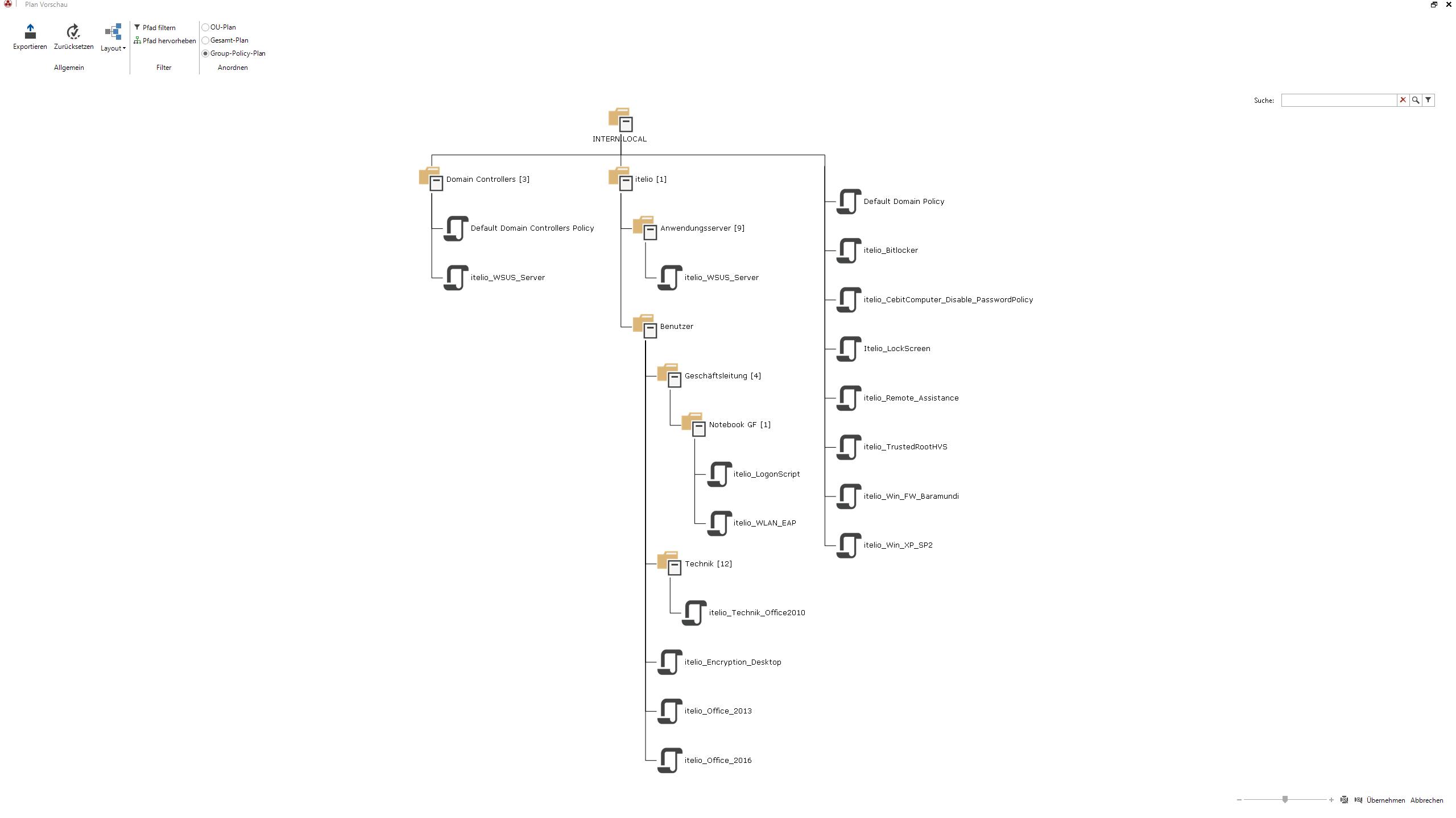 Grafische Darstellung der Organisationseinheiten Hierarchie inklusive der Gruppenrichtlinien im Active Directory