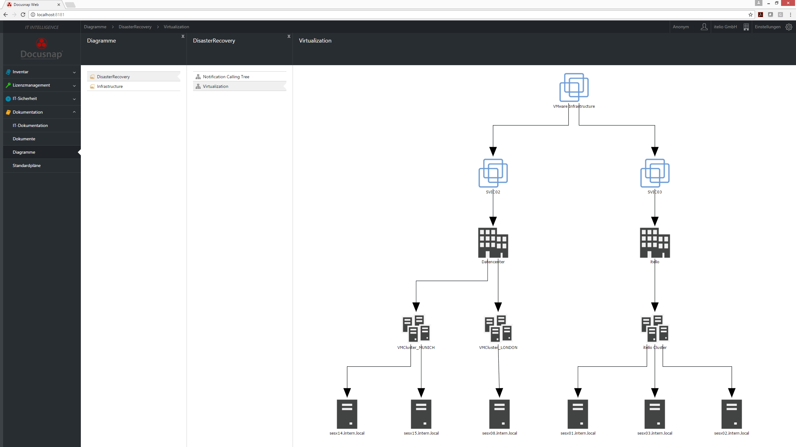 Screenshot: Darstellung von Diagrammen im Docusnap Webclient