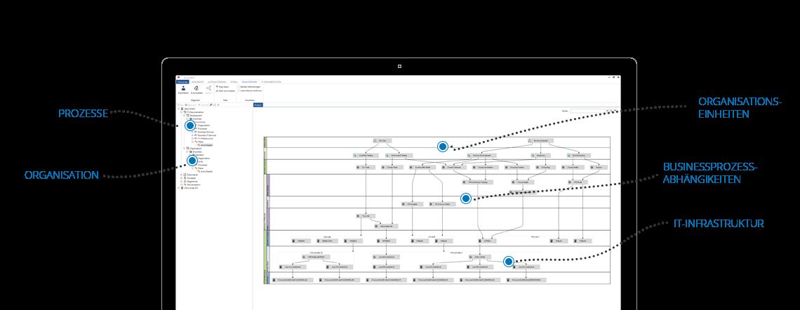 Screenshot: Beschreibung eines Businessplans