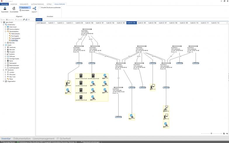 Netzwerk VLAN Plan