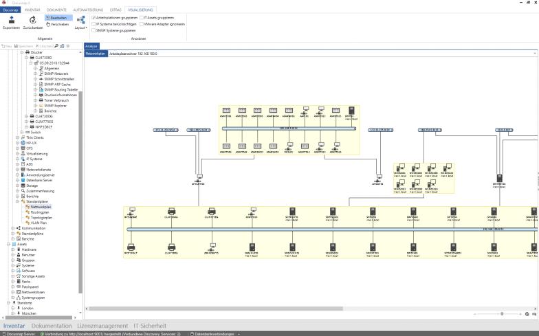 Netzwerk und Routingplan innerhalb der SNMP-Inventarisierung