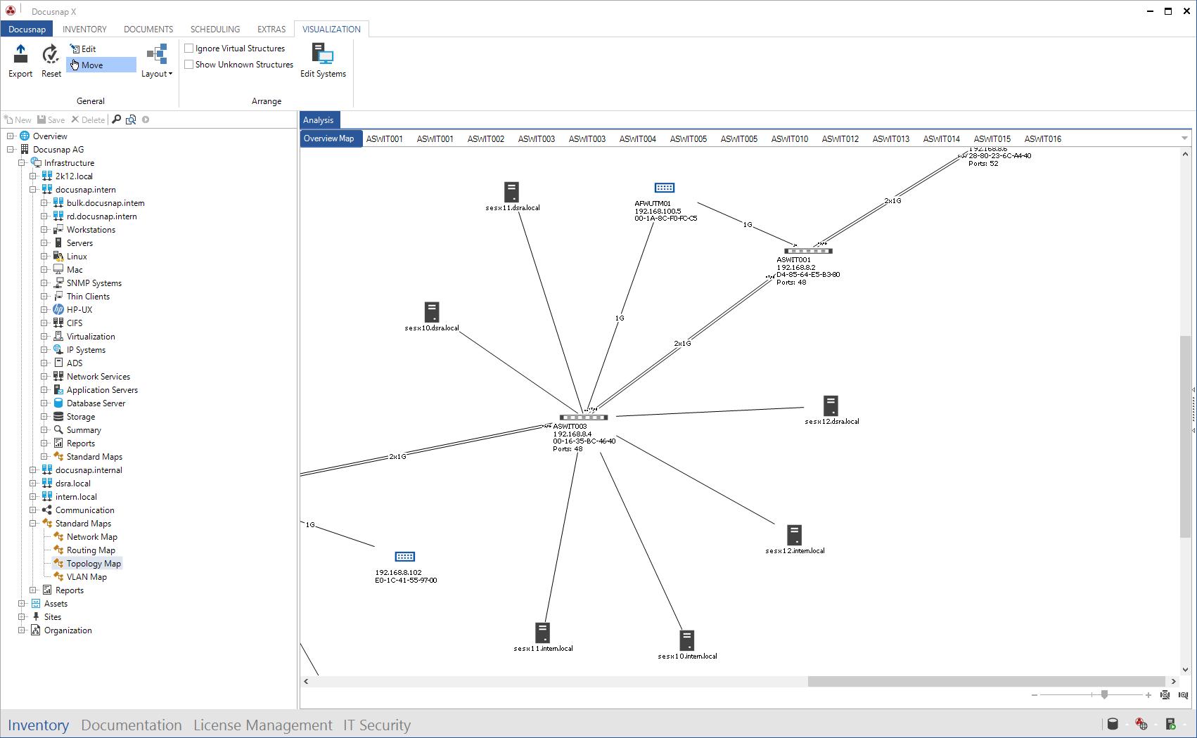SNMP Topology Plan