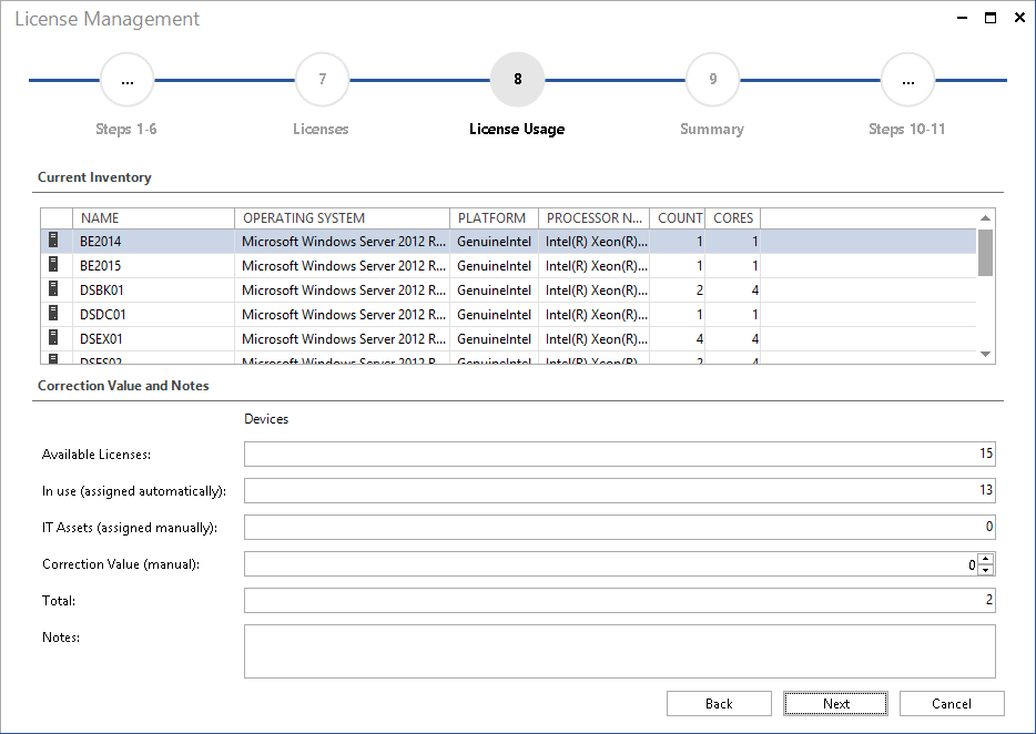 Screenshot: License Management Inventory (Actual)