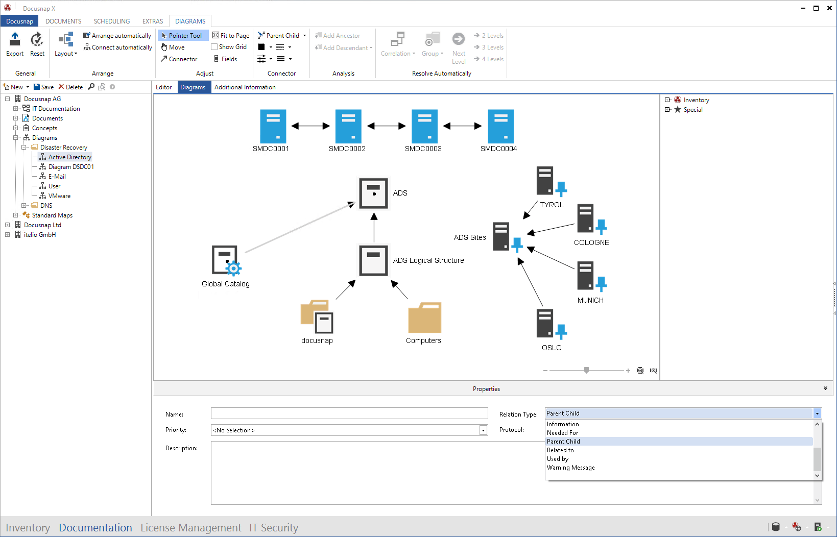 Screenshot: IT Relations Analysis