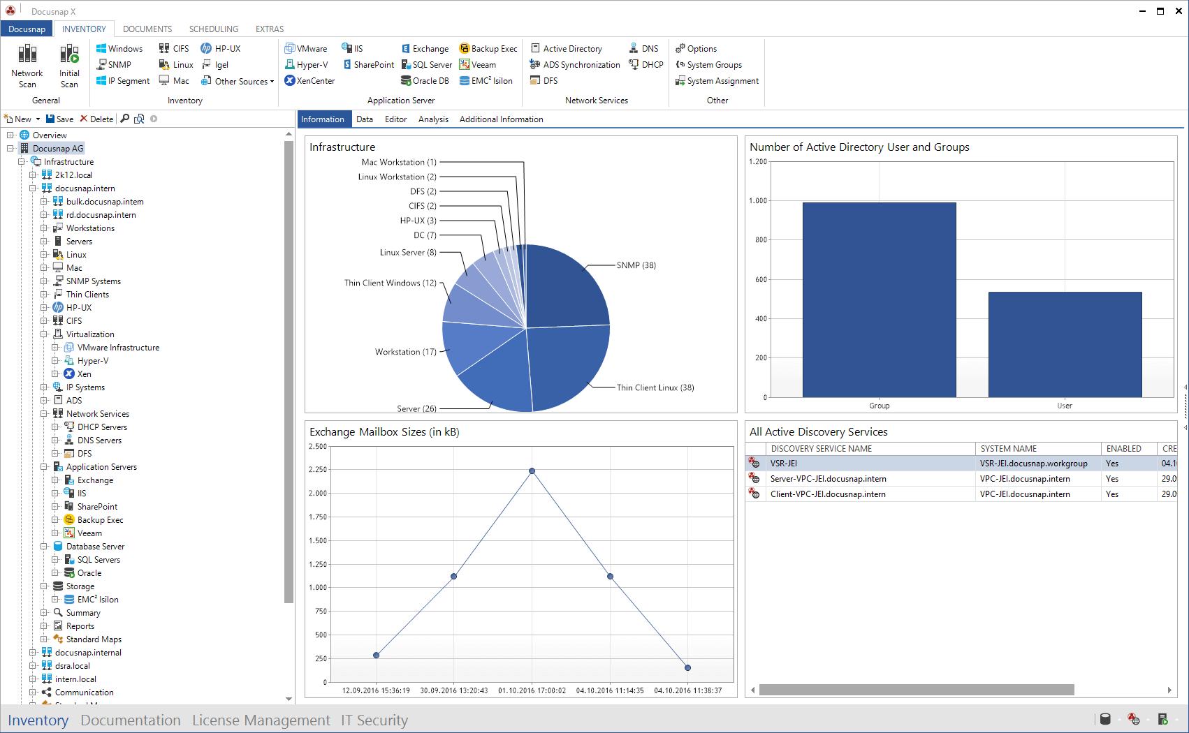 Screenshot: Function Dashboard